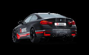 AK-BMW